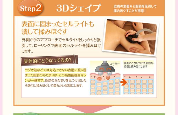 3Dシェイプ